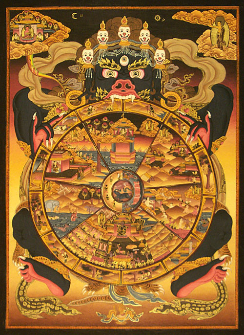 Hindu Samsara Symbol Wheel of samsara